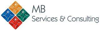 MB Services and Consulting | BARI